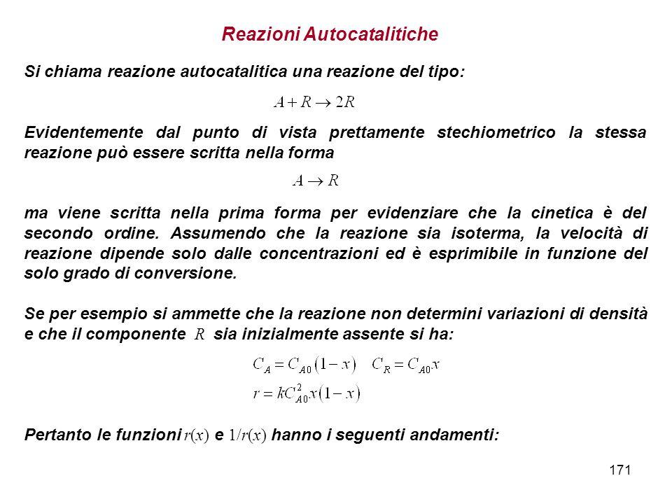 Reazioni Autocatalitiche