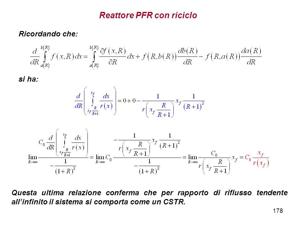Reattore PFR con riciclo