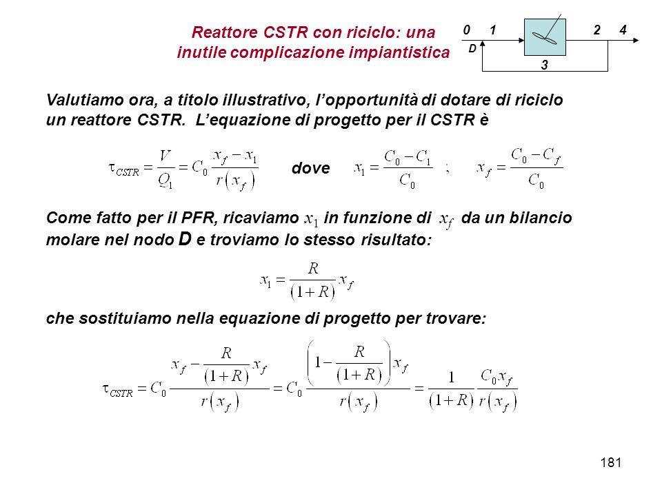 Reattore CSTR con riciclo: una inutile complicazione impiantistica