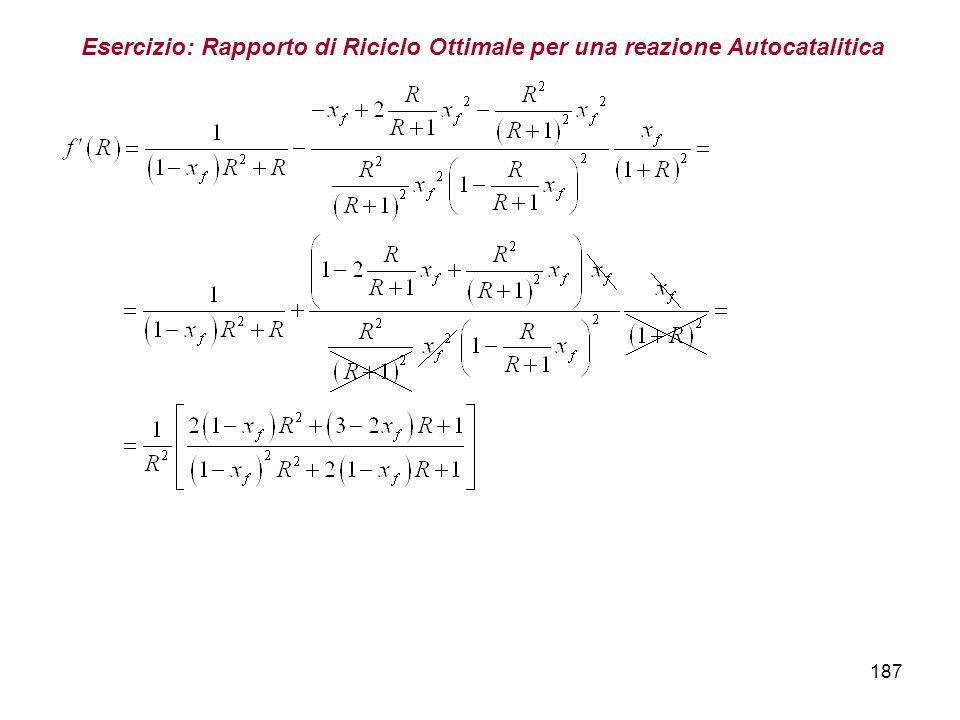 Esercizio: Rapporto di Riciclo Ottimale per una reazione Autocatalitica