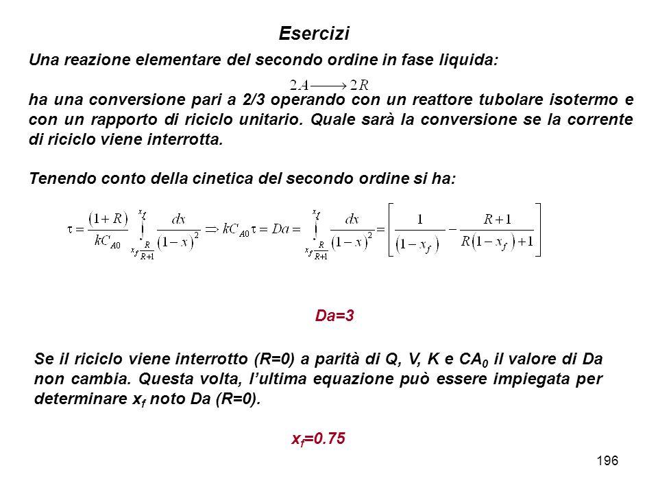 Esercizi Una reazione elementare del secondo ordine in fase liquida:
