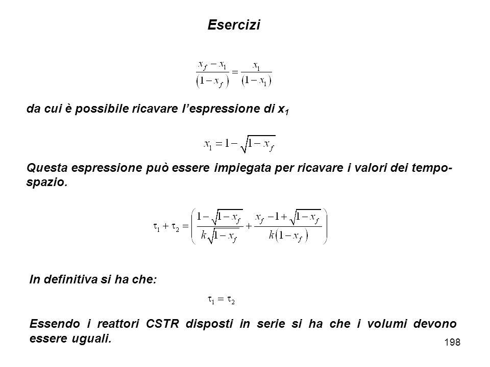 Esercizi da cui è possibile ricavare l'espressione di x1