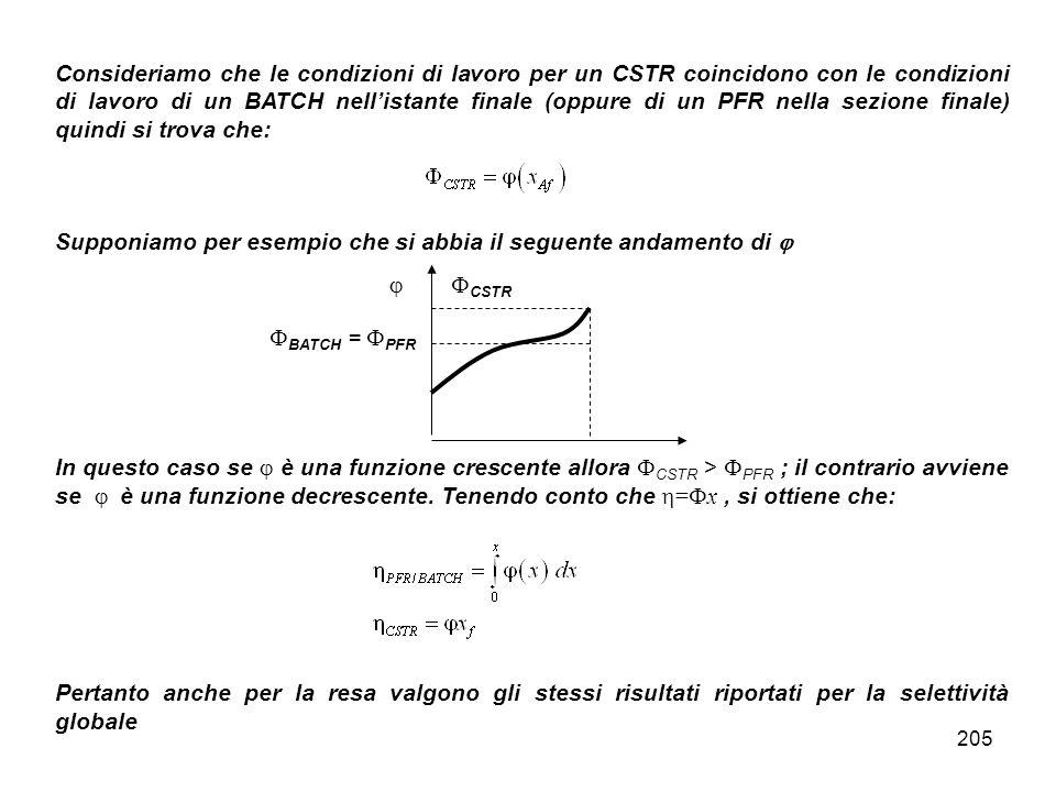 Consideriamo che le condizioni di lavoro per un CSTR coincidono con le condizioni di lavoro di un BATCH nell'istante finale (oppure di un PFR nella sezione finale) quindi si trova che: