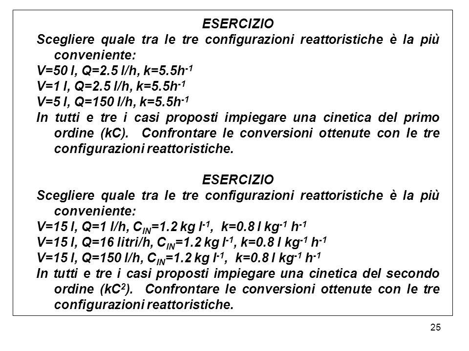 ESERCIZIO Scegliere quale tra le tre configurazioni reattoristiche è la più conveniente: V=50 l, Q=2.5 l/h, k=5.5h-1.