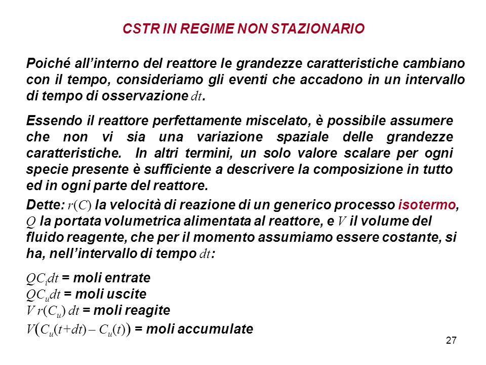 CSTR IN REGIME NON STAZIONARIO