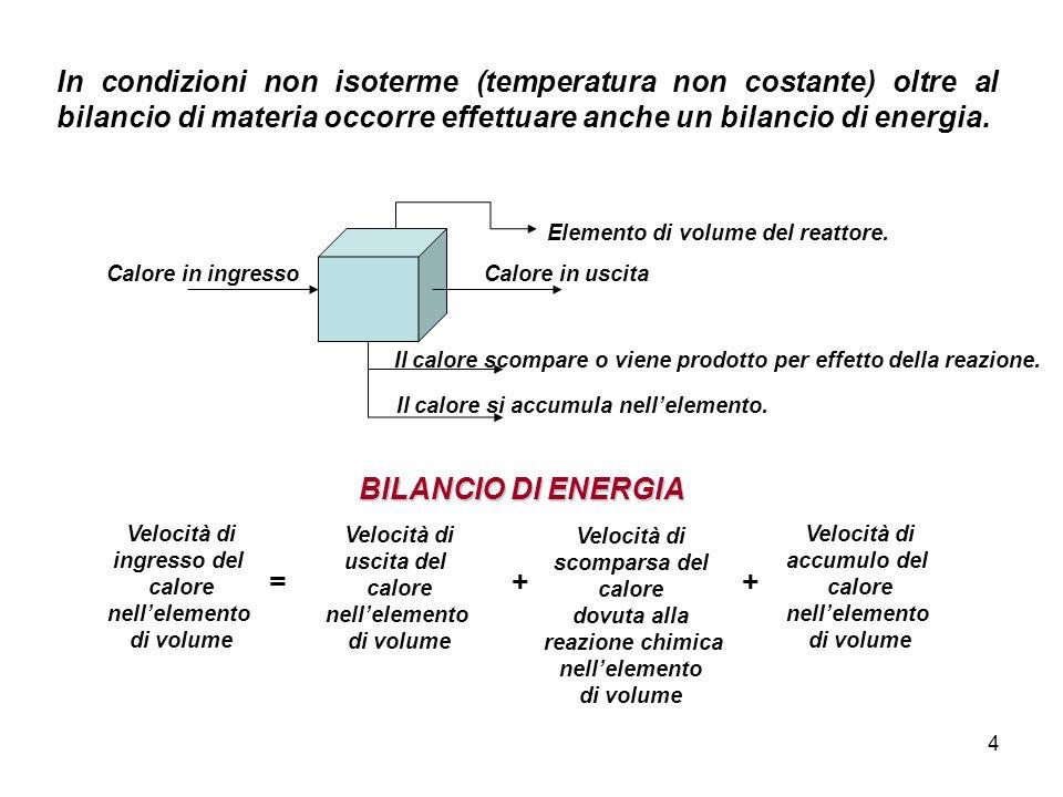 In condizioni non isoterme (temperatura non costante) oltre al bilancio di materia occorre effettuare anche un bilancio di energia.