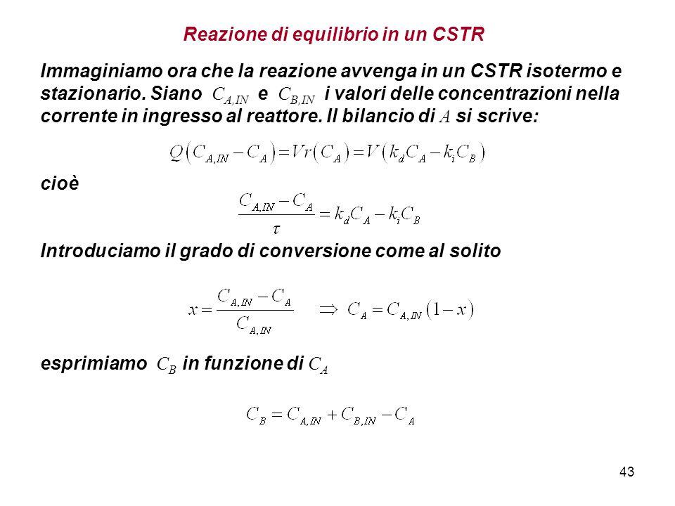 Reazione di equilibrio in un CSTR