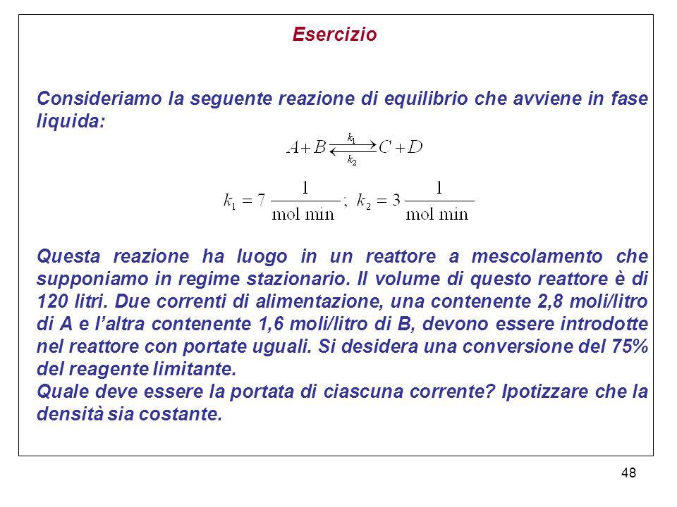 Esercizio Consideriamo la seguente reazione di equilibrio che avviene in fase liquida: