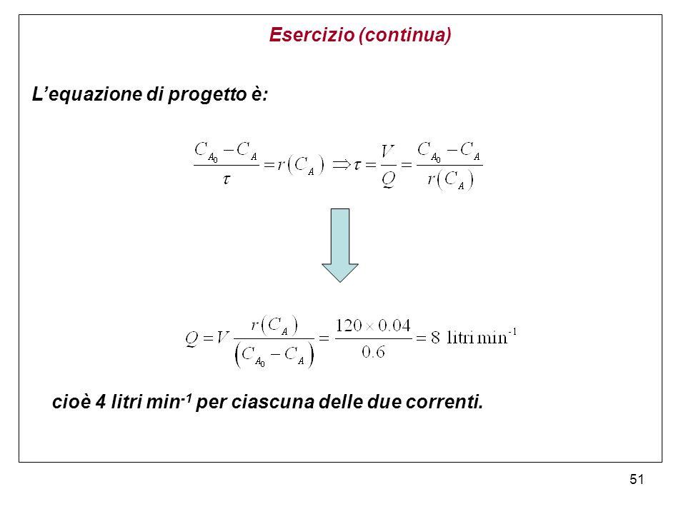 Esercizio (continua) L'equazione di progetto è: cioè 4 litri min-1 per ciascuna delle due correnti.