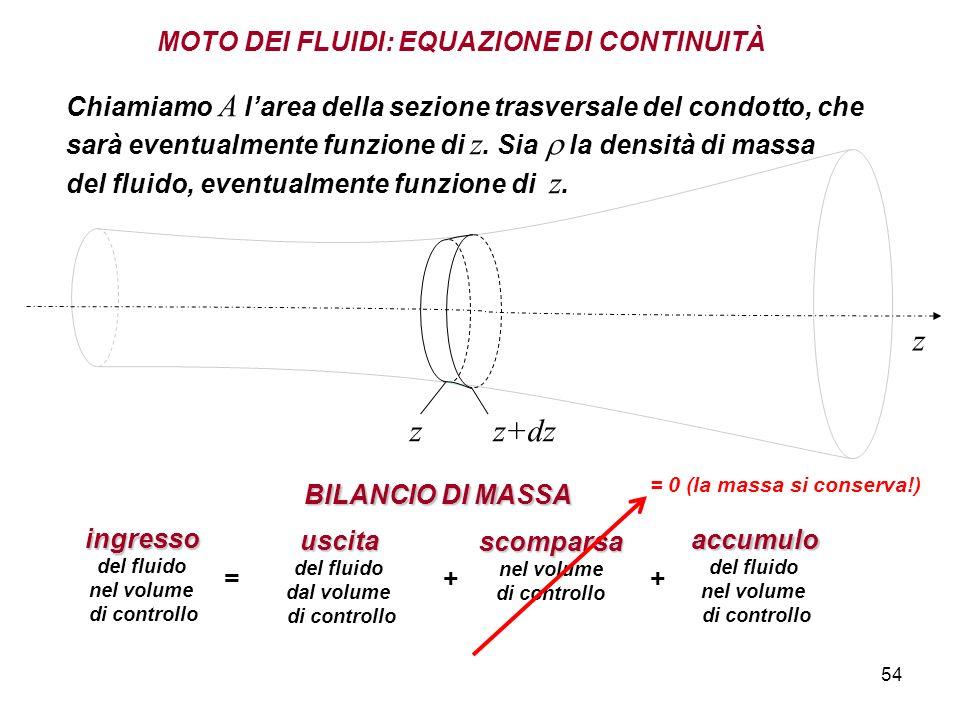 z z z+dz MOTO DEI FLUIDI: EQUAZIONE DI CONTINUITÀ