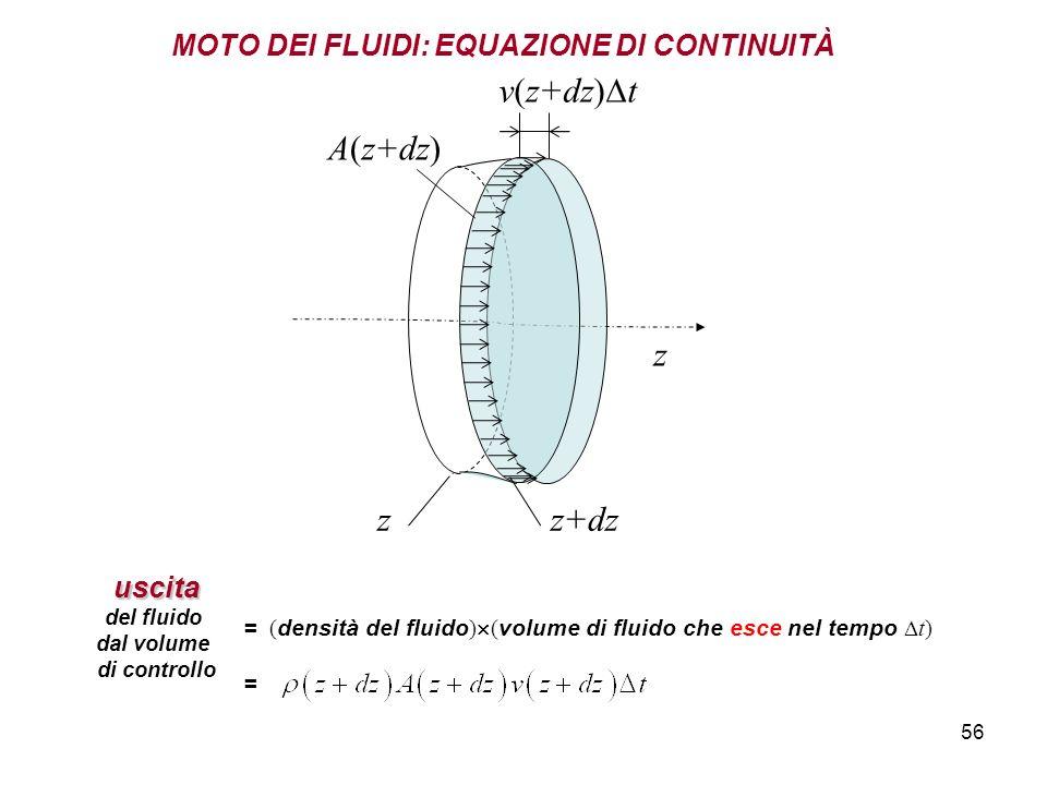 v(z+dz)t A(z+dz) z z z+dz MOTO DEI FLUIDI: EQUAZIONE DI CONTINUITÀ