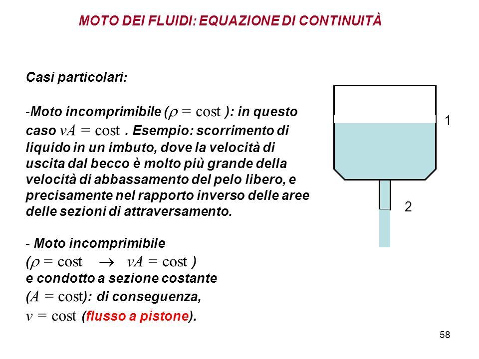 v = cost (flusso a pistone).