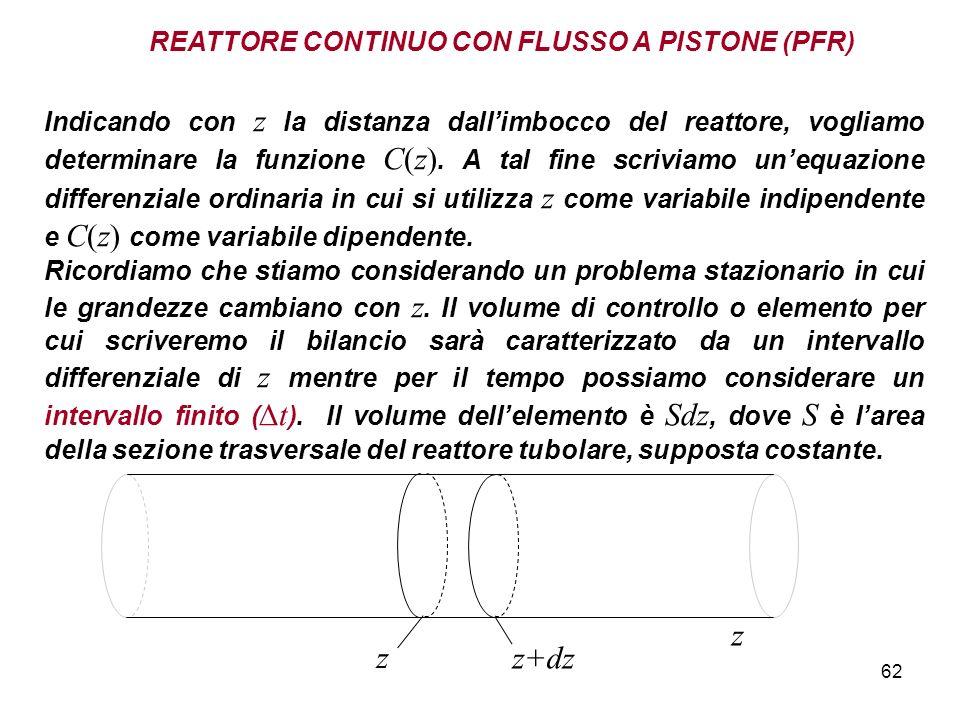 z z z+dz REATTORE CONTINUO CON FLUSSO A PISTONE (PFR)