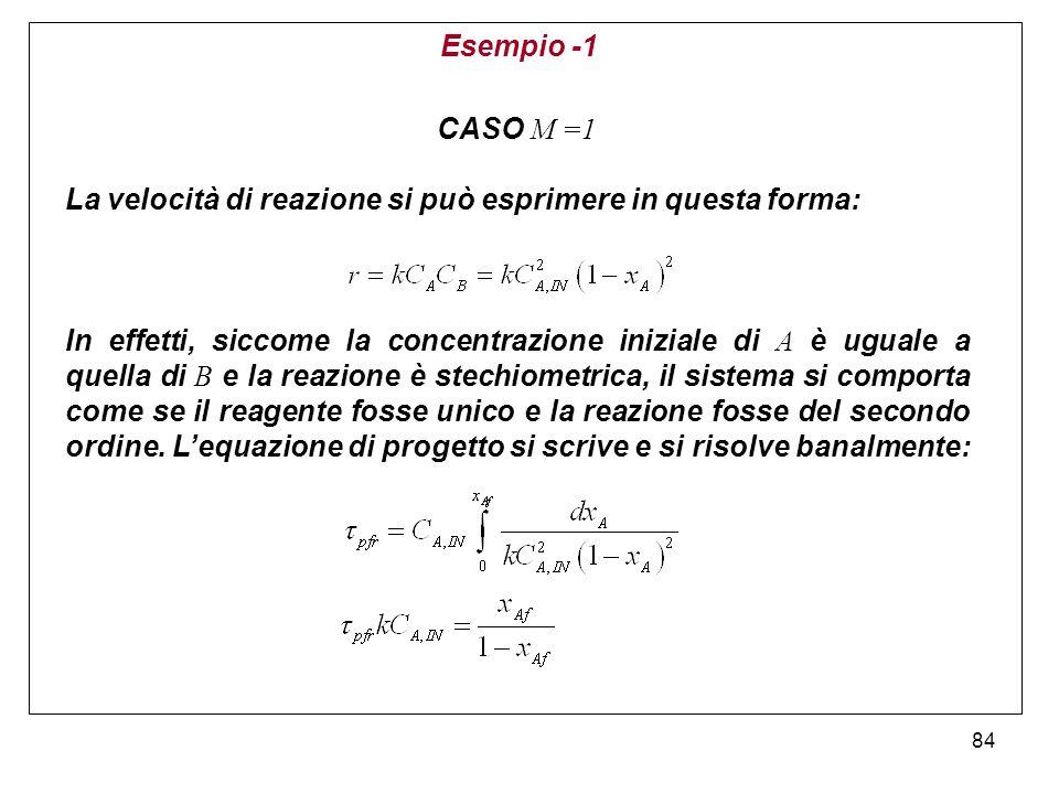 Esempio -1 CASO M =1. La velocità di reazione si può esprimere in questa forma: