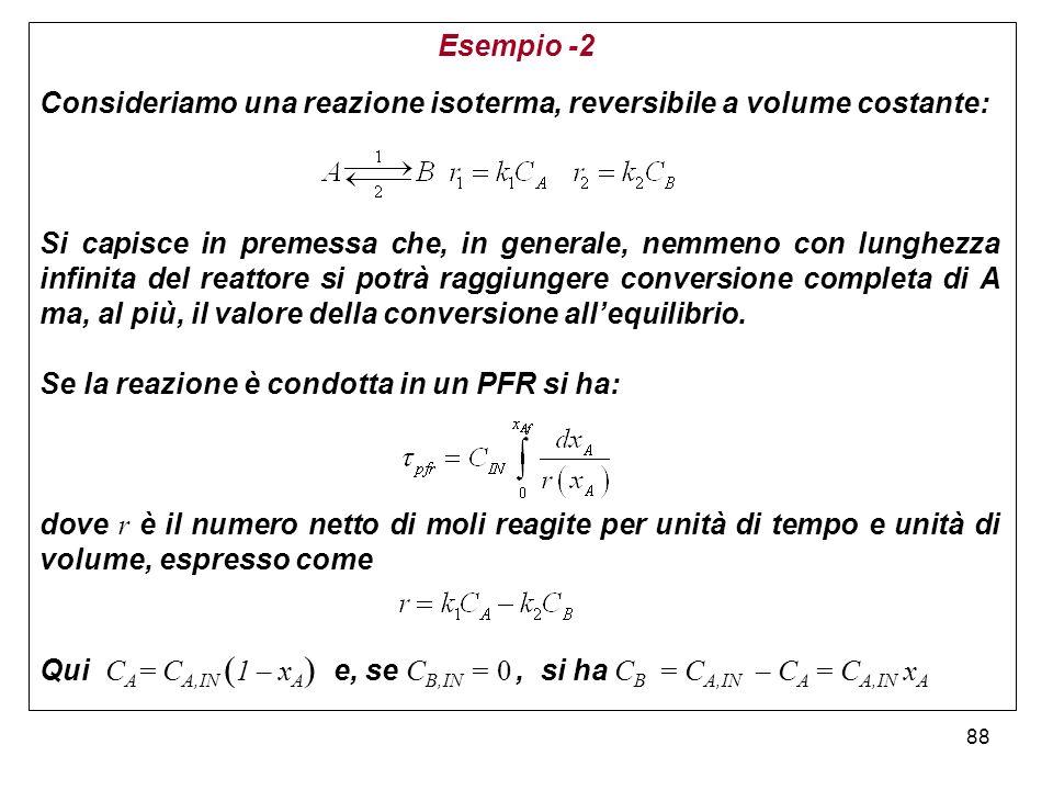 Esempio -2 Consideriamo una reazione isoterma, reversibile a volume costante: