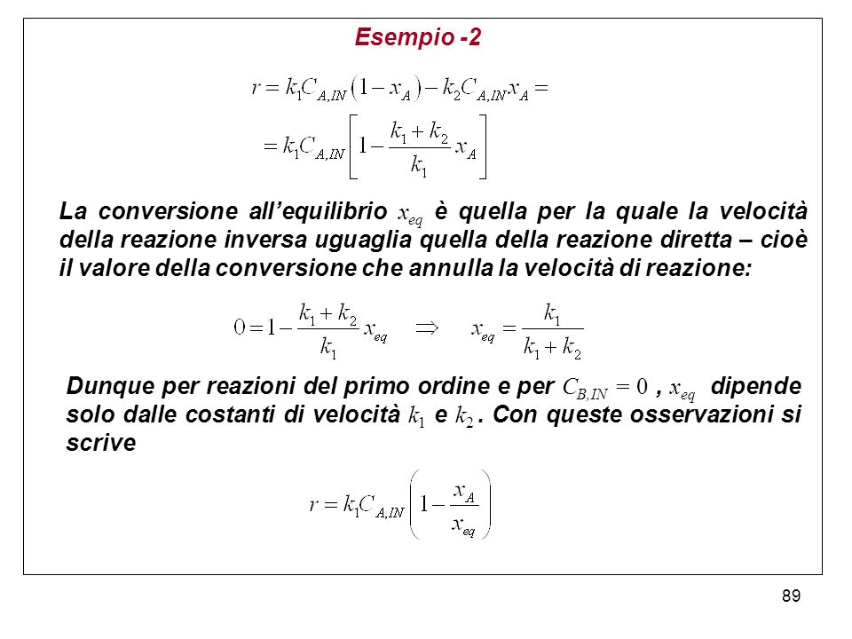 Esempio -2