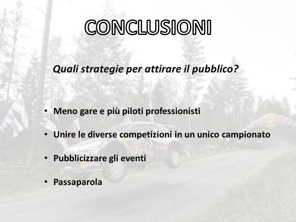 Quali strategie per attirare il pubblico