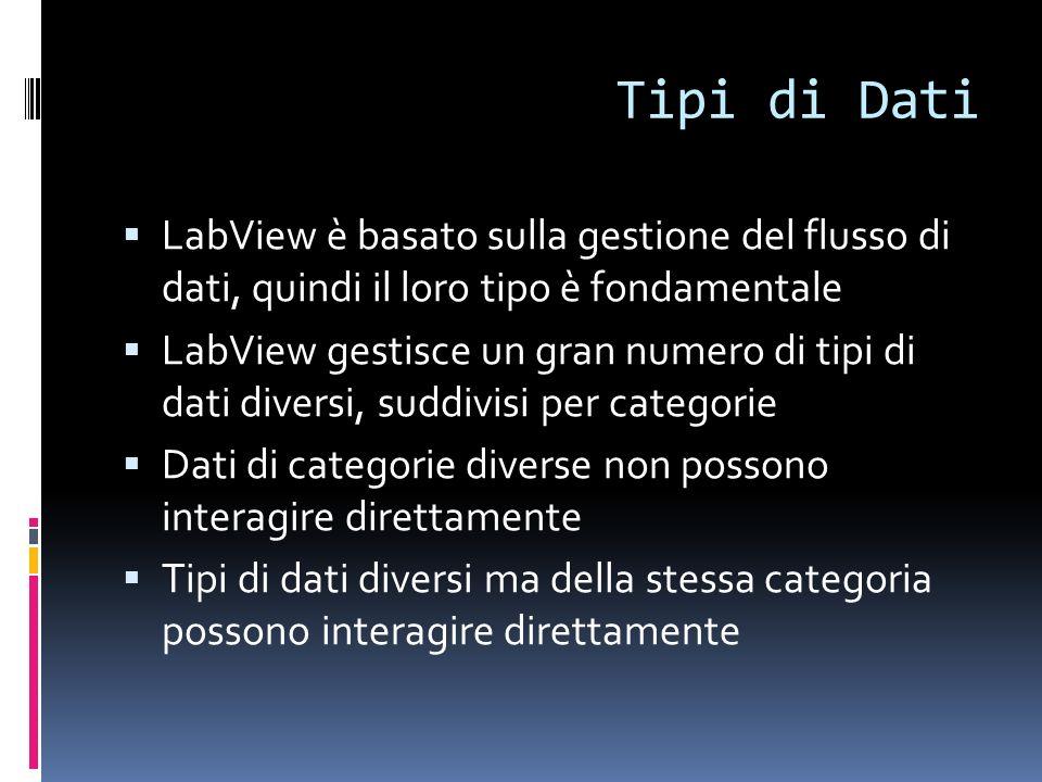 Tipi di Dati LabView è basato sulla gestione del flusso di dati, quindi il loro tipo è fondamentale.