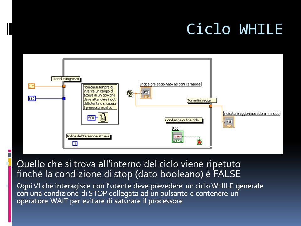 Ciclo WHILE Quello che si trova all'interno del ciclo viene ripetuto finchè la condizione di stop (dato booleano) è FALSE.