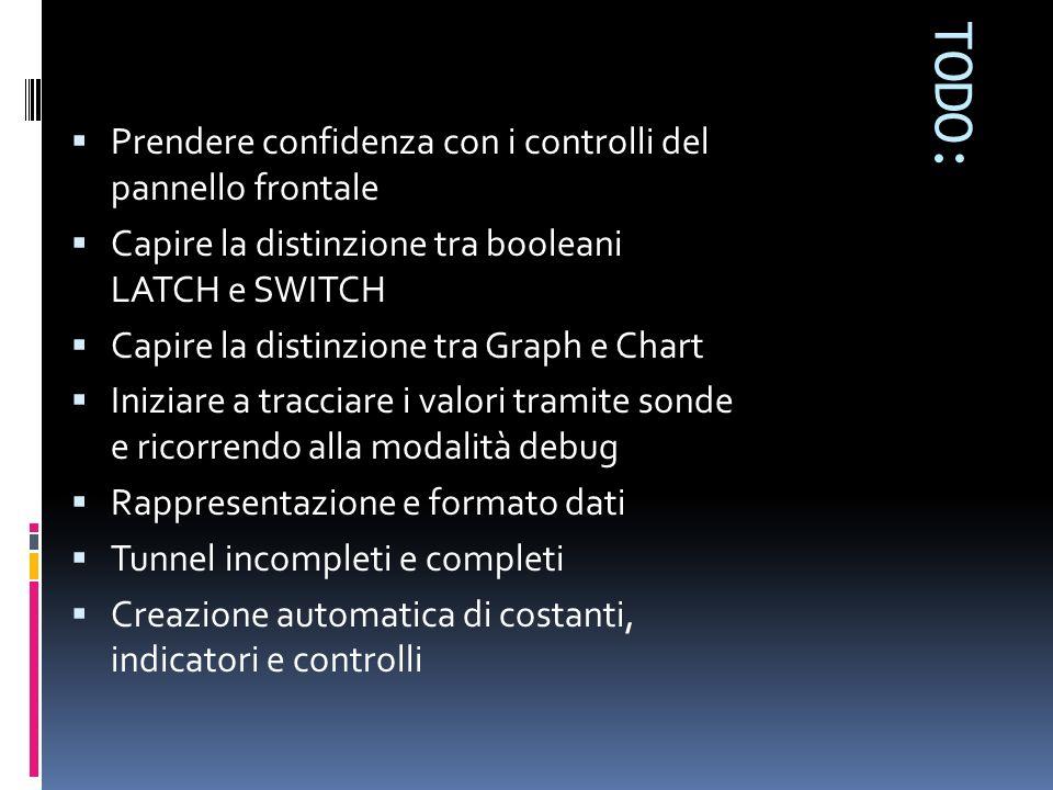 TODO: Prendere confidenza con i controlli del pannello frontale