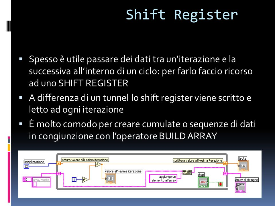 Shift Register