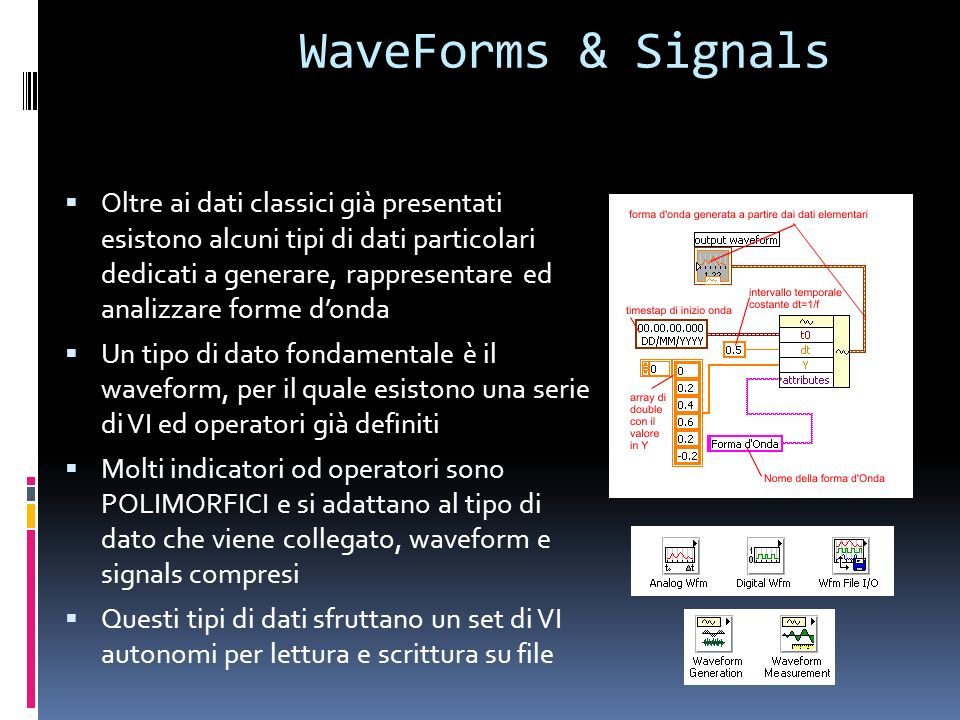 WaveForms & Signals