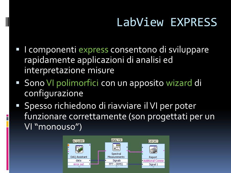 LabView EXPRESS I componenti express consentono di sviluppare rapidamente applicazioni di analisi ed interpretazione misure.