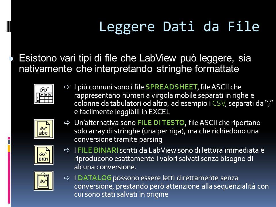 Leggere Dati da File Esistono vari tipi di file che LabView può leggere, sia nativamente che interpretando stringhe formattate.