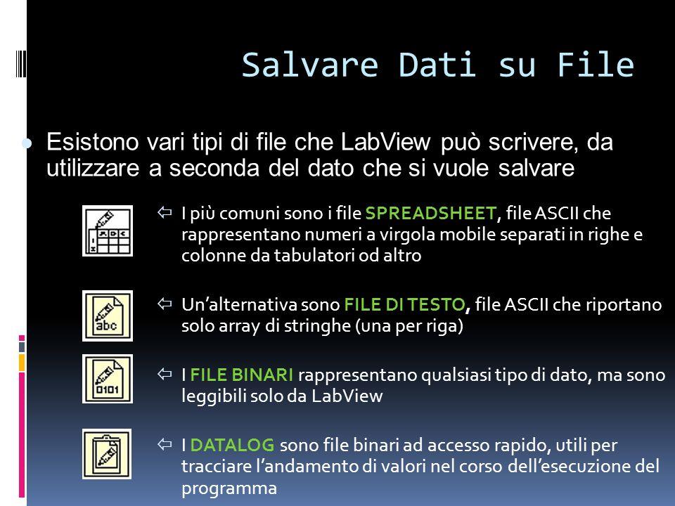 Salvare Dati su File Esistono vari tipi di file che LabView può scrivere, da utilizzare a seconda del dato che si vuole salvare.