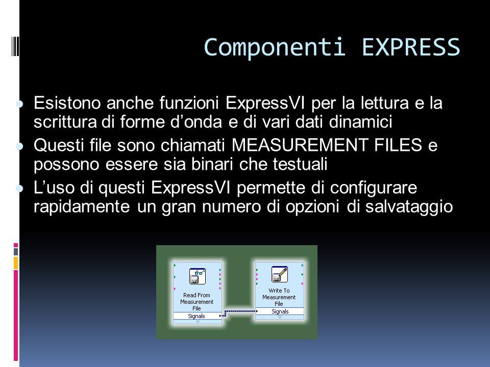 Componenti EXPRESS Esistono anche funzioni ExpressVI per la lettura e la scrittura di forme d'onda e di vari dati dinamici.