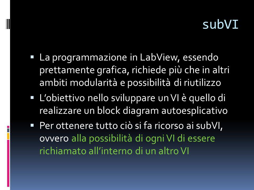 subVI La programmazione in LabView, essendo prettamente grafica, richiede più che in altri ambiti modularità e possibilità di riutilizzo.