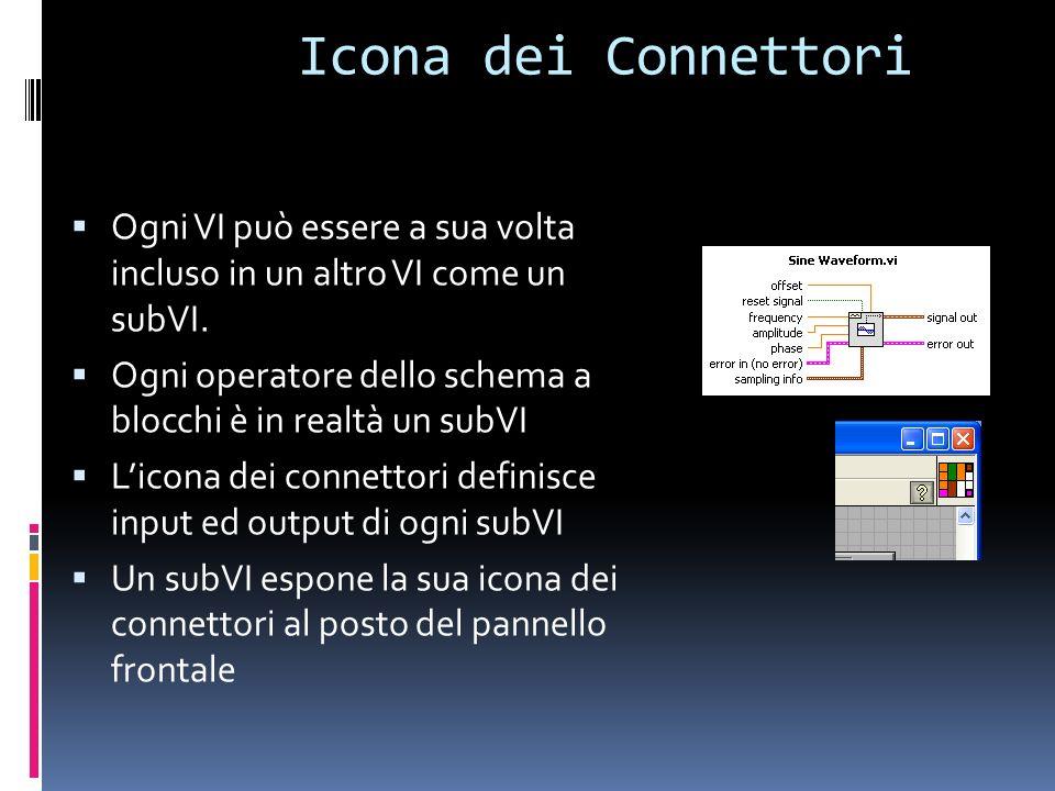 Icona dei Connettori Ogni VI può essere a sua volta incluso in un altro VI come un subVI.