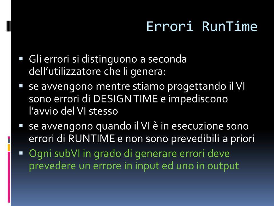 Errori RunTime Gli errori si distinguono a seconda dell'utilizzatore che li genera: