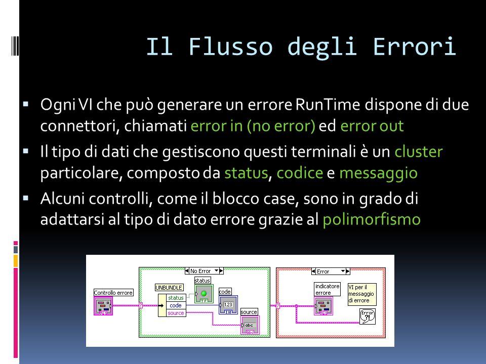 Il Flusso degli Errori Ogni VI che può generare un errore RunTime dispone di due connettori, chiamati error in (no error) ed error out.