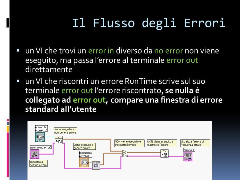 Il Flusso degli Errori un VI che trovi un error in diverso da no error non viene eseguito, ma passa l'errore al terminale error out direttamente.