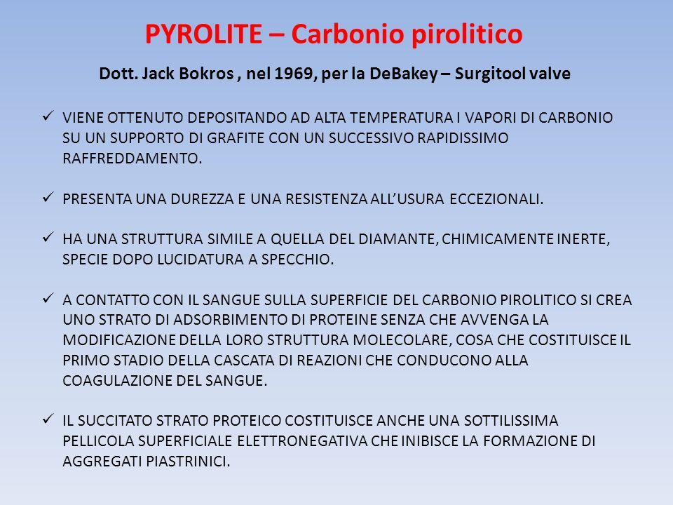 PYROLITE – Carbonio pirolitico