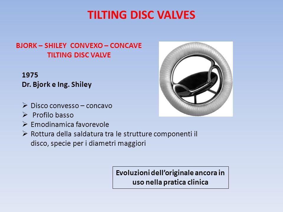 TILTING DISC VALVES BJORK – SHILEY CONVEXO – CONCAVE TILTING DISC VALVE. 1975. Dr. Bjork e Ing. Shiley.
