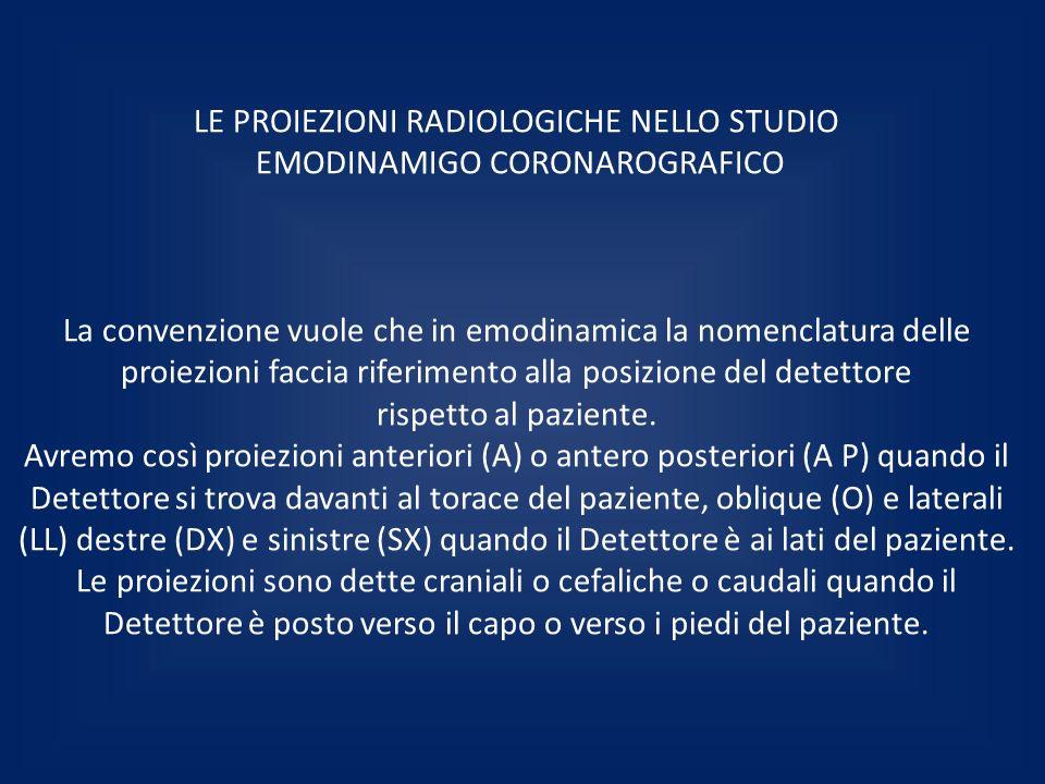 LE PROIEZIONI RADIOLOGICHE NELLO STUDIO EMODINAMIGO CORONAROGRAFICO La convenzione vuole che in emodinamica la nomenclatura delle proiezioni faccia riferimento alla posizione del detettore rispetto al paziente.