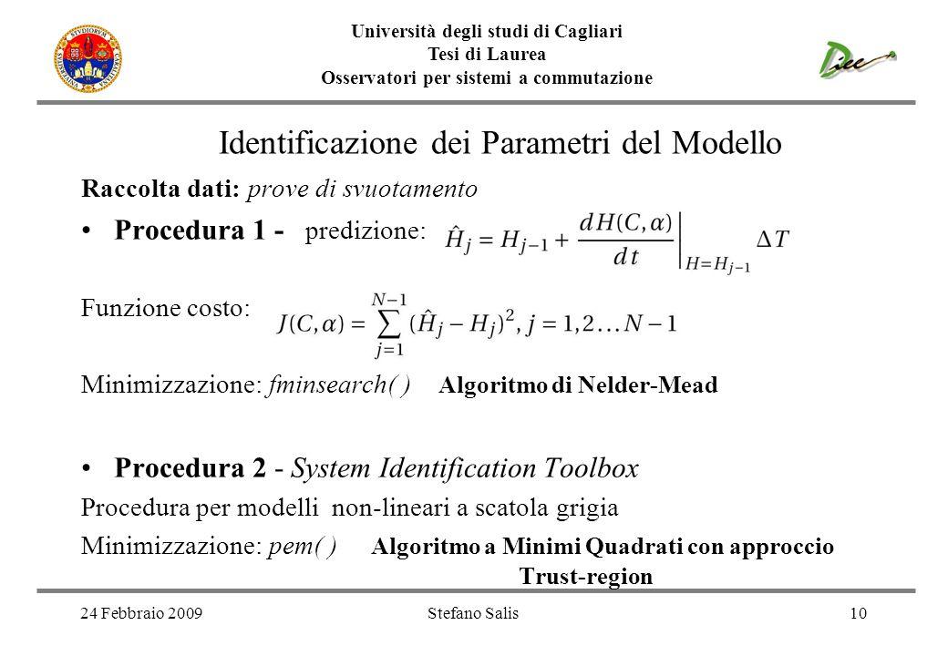 Identificazione dei Parametri del Modello