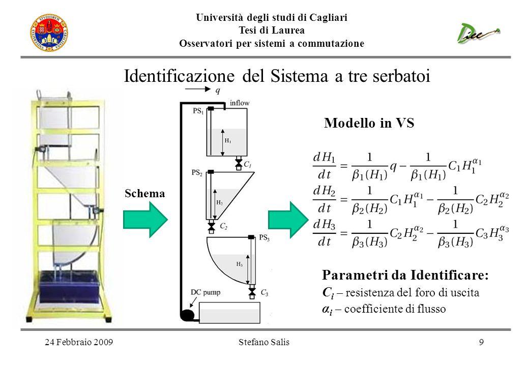 Identificazione del Sistema a tre serbatoi