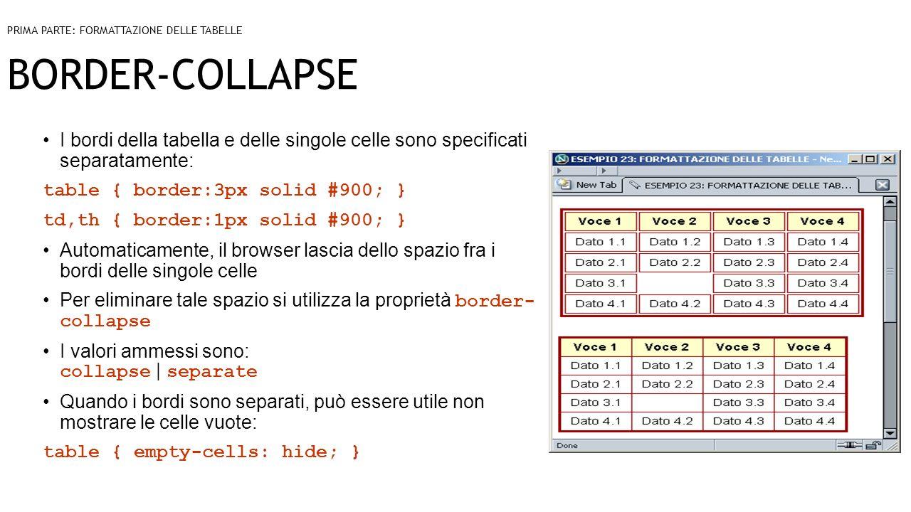 Css parte 2 formattazione visual font caratteri for Table th border