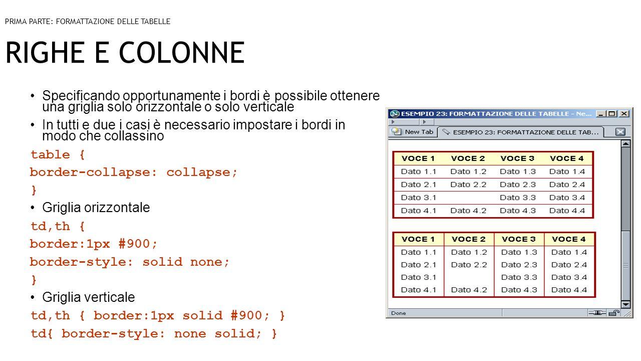 Css parte 2 formattazione visual font caratteri for Table th border none