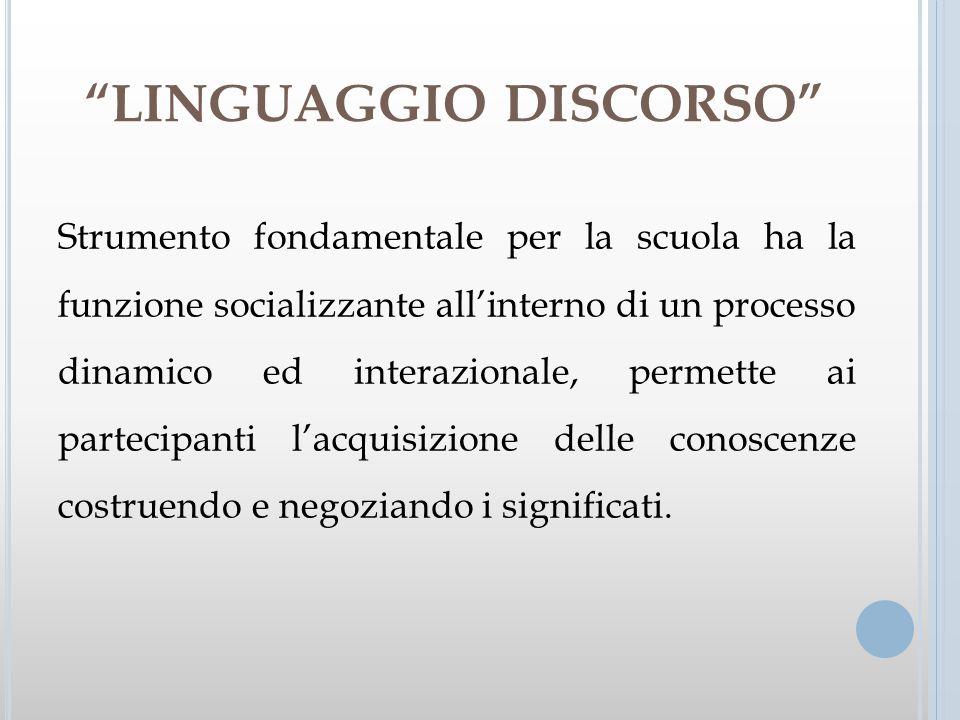 LINGUAGGIO DISCORSO