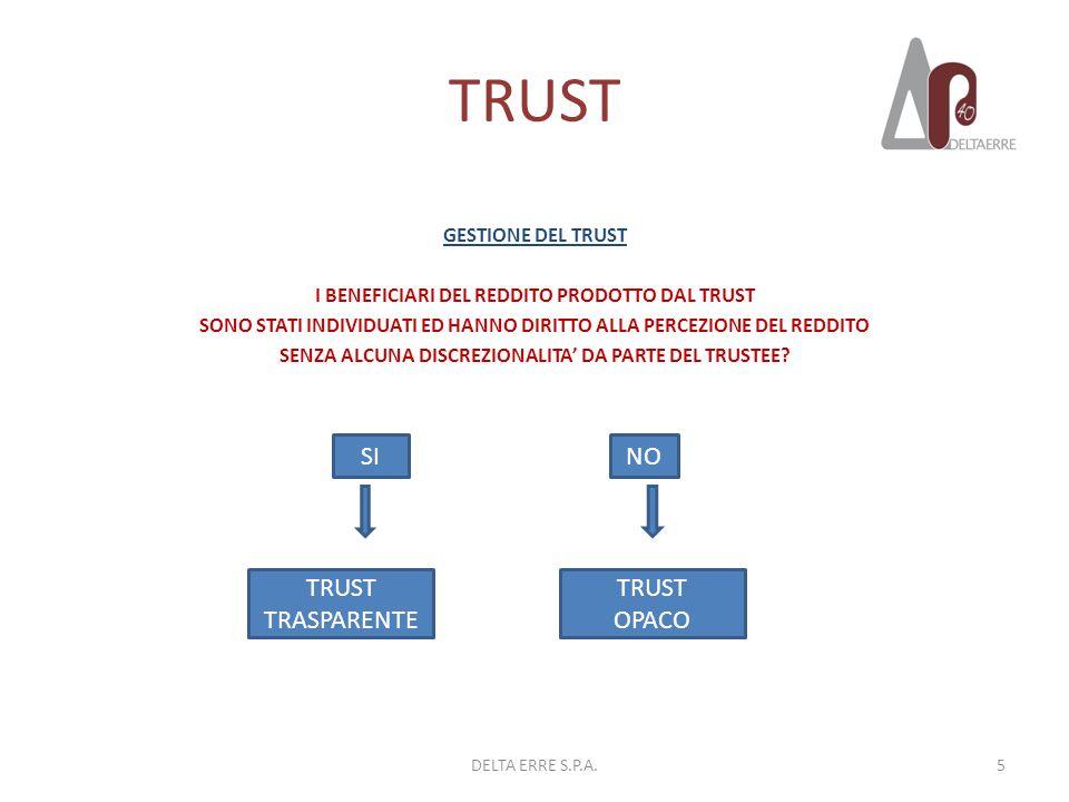 TRUST SI NO TRUST TRASPARENTE TRUST OPACO