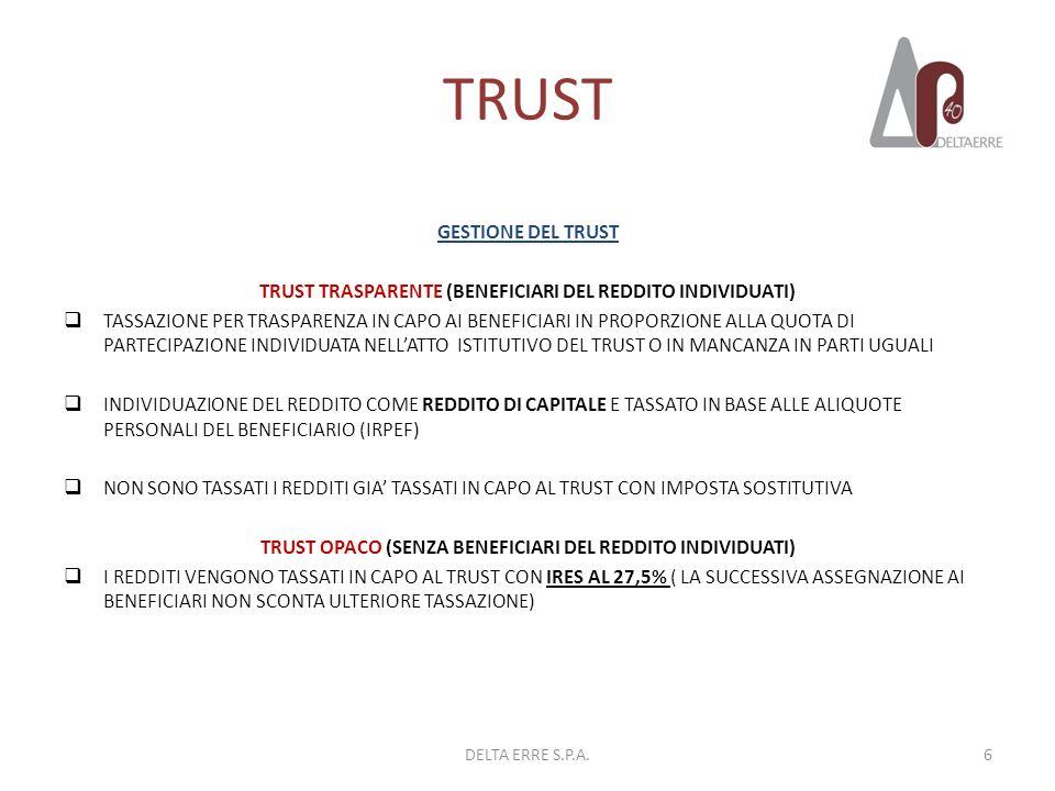 TRUST GESTIONE DEL TRUST
