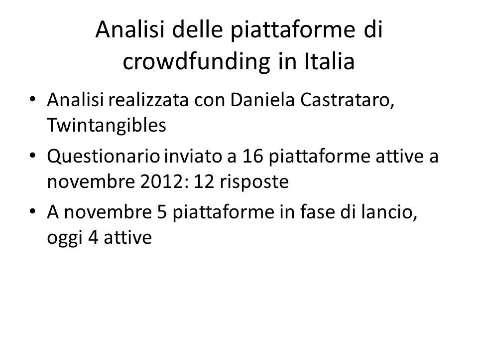 Analisi delle piattaforme di crowdfunding in Italia