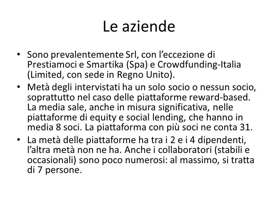 Le aziende Sono prevalentemente Srl, con l'eccezione di Prestiamoci e Smartika (Spa) e Crowdfunding-Italia (Limited, con sede in Regno Unito).