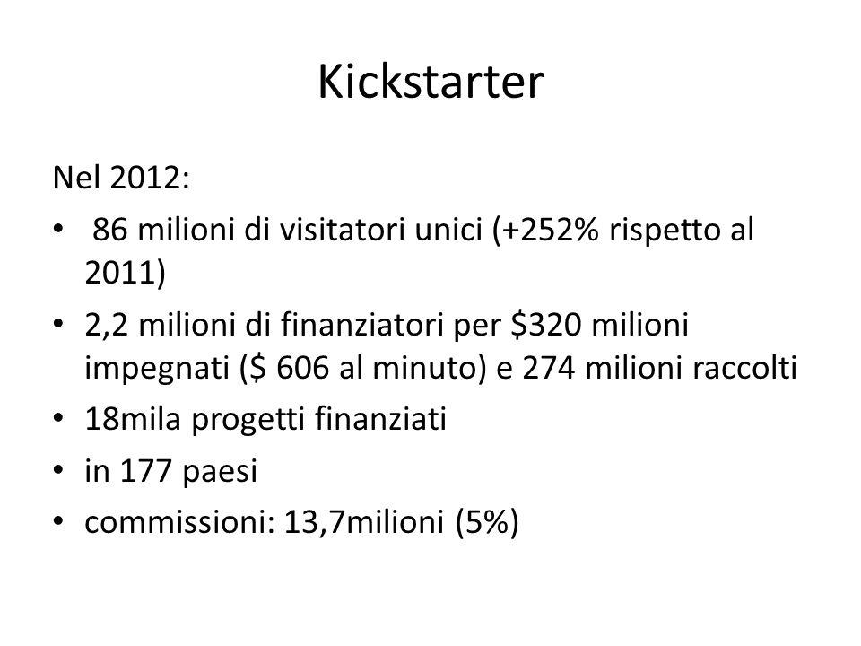 Kickstarter Nel 2012: 86 milioni di visitatori unici (+252% rispetto al 2011)
