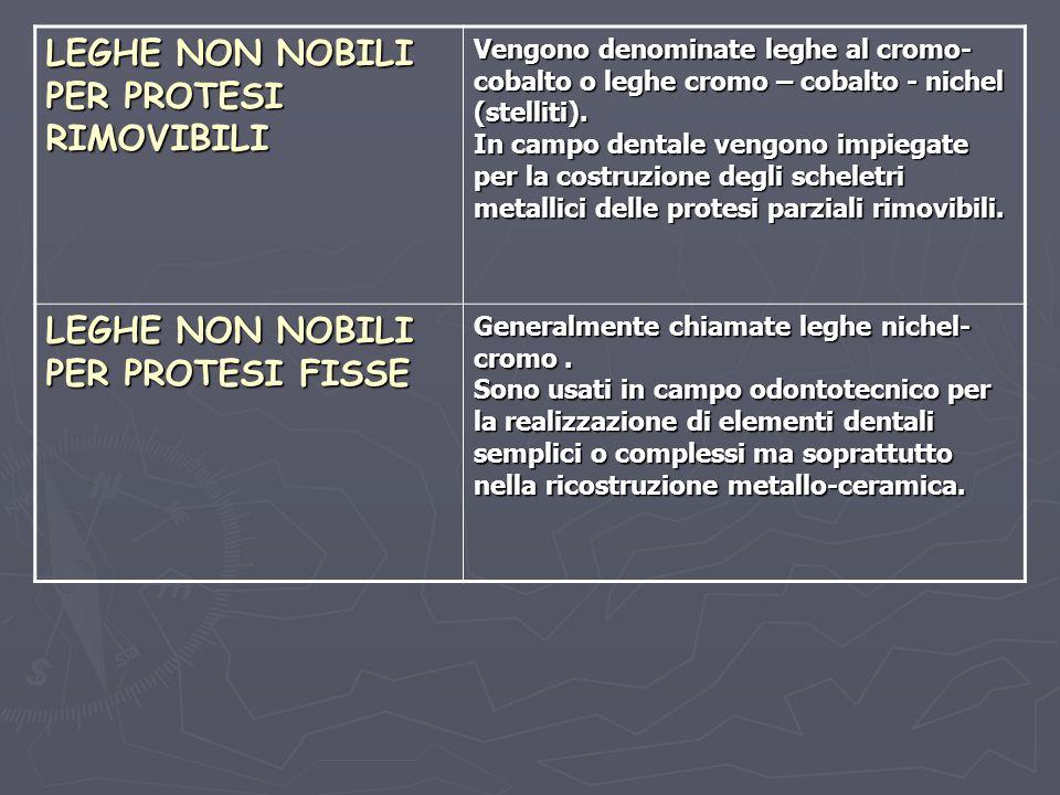 LEGHE NON NOBILI PER PROTESI RIMOVIBILI