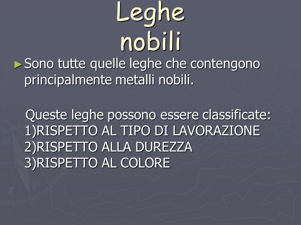 Leghe nobili Sono tutte quelle leghe che contengono principalmente metalli nobili.